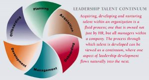 leadership-talent